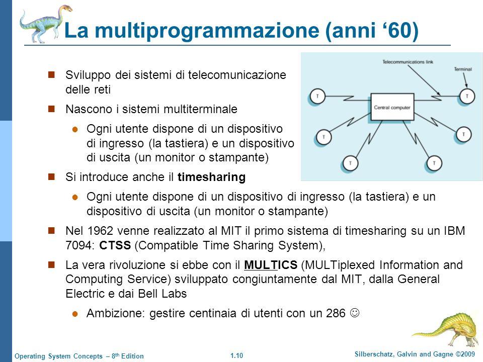 La multiprogrammazione (anni '60)
