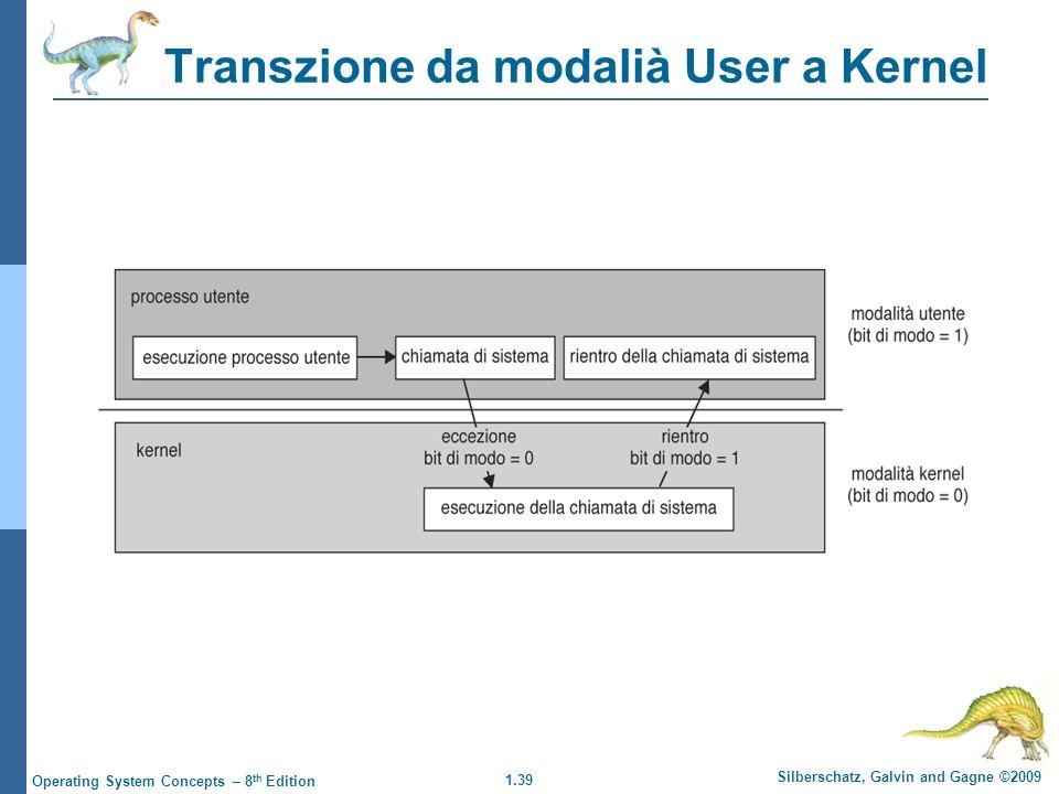 Transzione da modalià User a Kernel