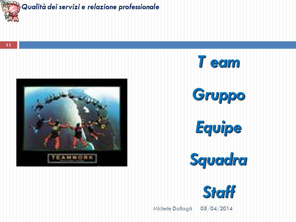 T eam Gruppo Equipe Squadra Staff