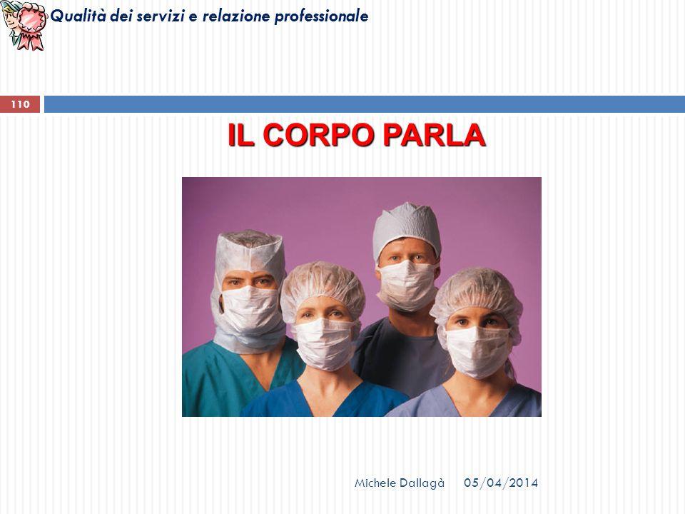 IL CORPO PARLA Michele Dallagà 29/03/2017