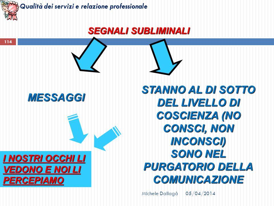 STANNO AL DI SOTTO DEL LIVELLO DI COSCIENZA (NO CONSCI, NON INCONSCI)