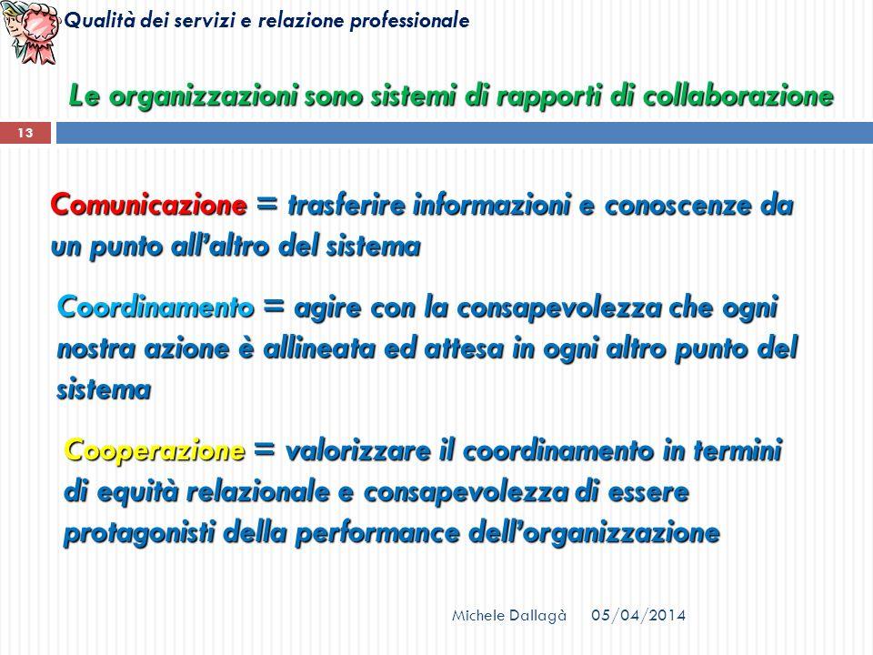 Le organizzazioni sono sistemi di rapporti di collaborazione