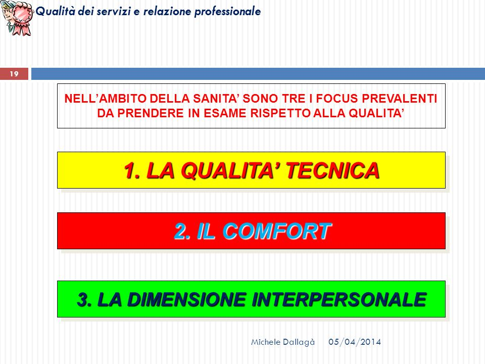 3. LA DIMENSIONE INTERPERSONALE