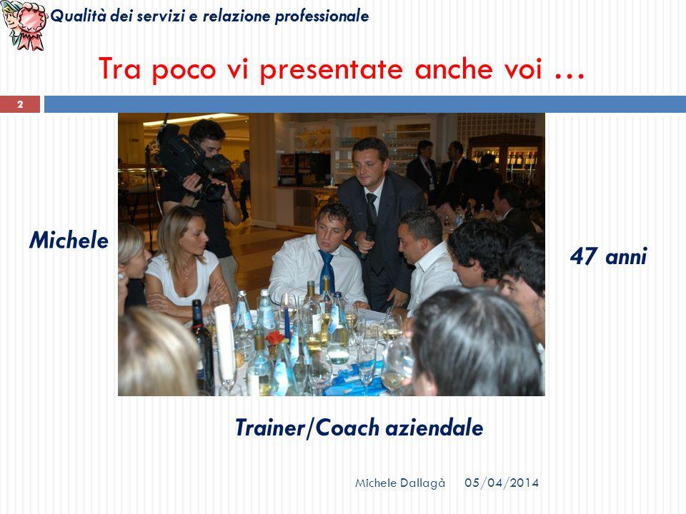 Trainer/Coach aziendale