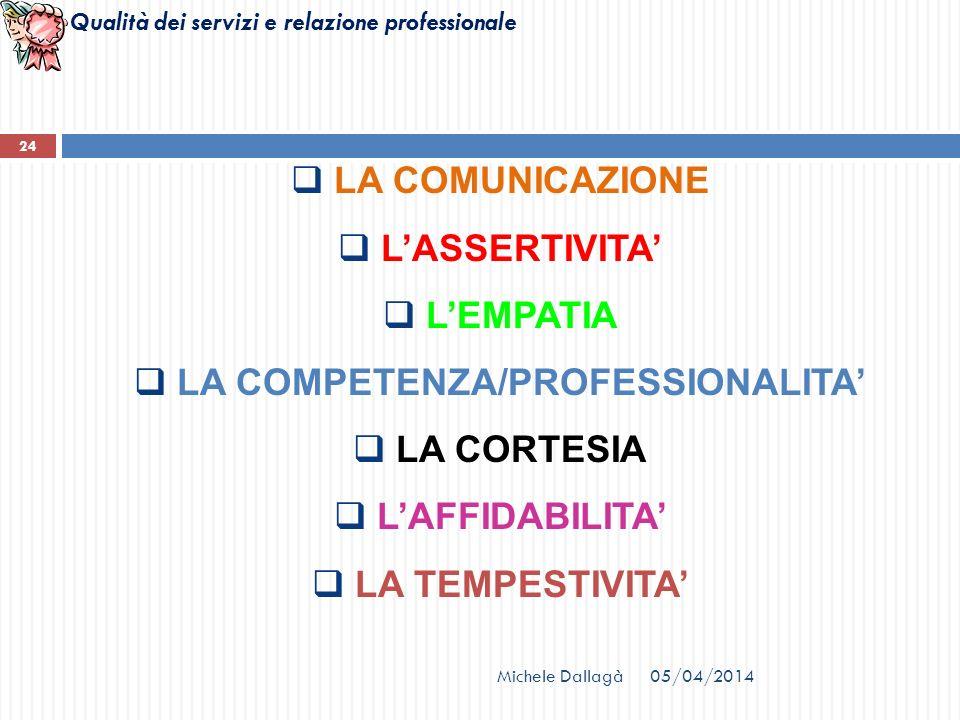 LA COMPETENZA/PROFESSIONALITA'