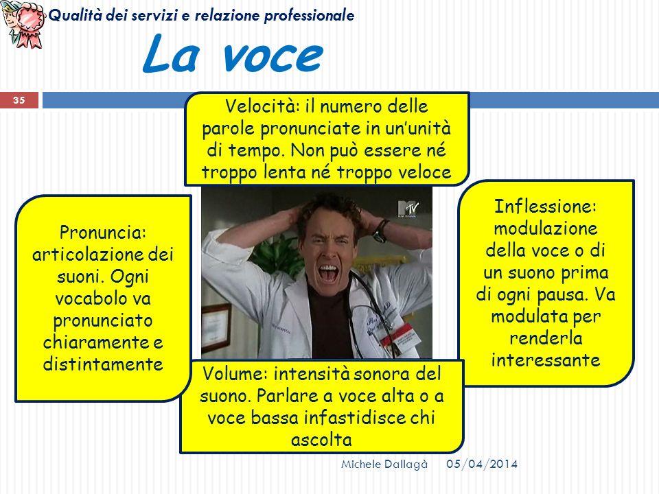 La voce Velocità: il numero delle parole pronunciate in un'unità di tempo. Non può essere né troppo lenta né troppo veloce.