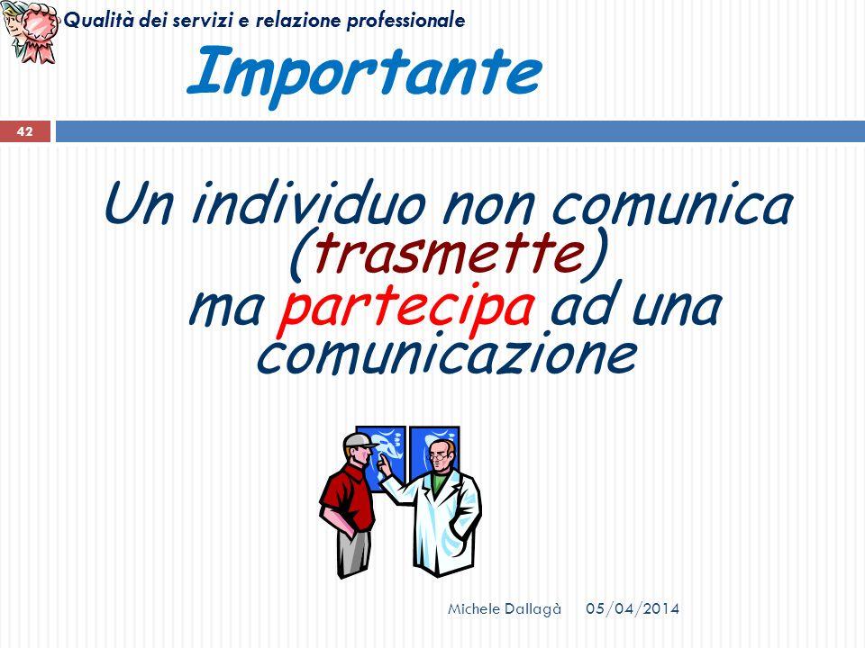 Importante Un individuo non comunica (trasmette)