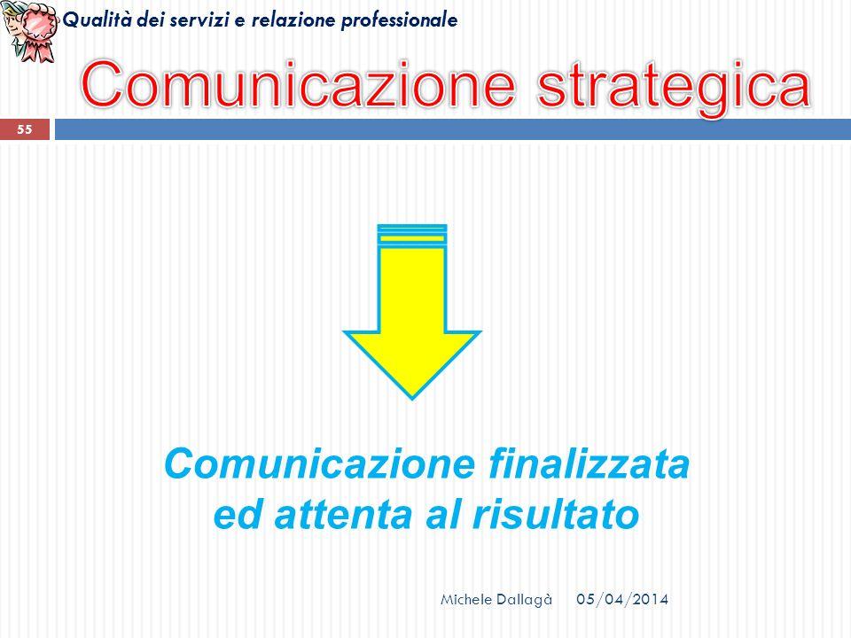 Comunicazione finalizzata ed attenta al risultato