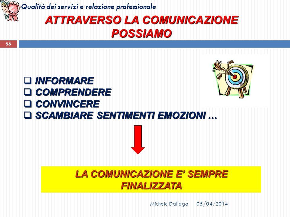 ATTRAVERSO LA COMUNICAZIONE POSSIAMO