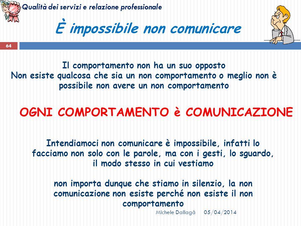 È impossibile non comunicare