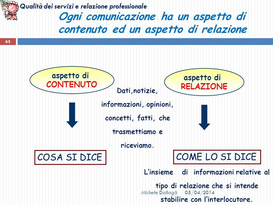 Ogni comunicazione ha un aspetto di contenuto ed un aspetto di relazione