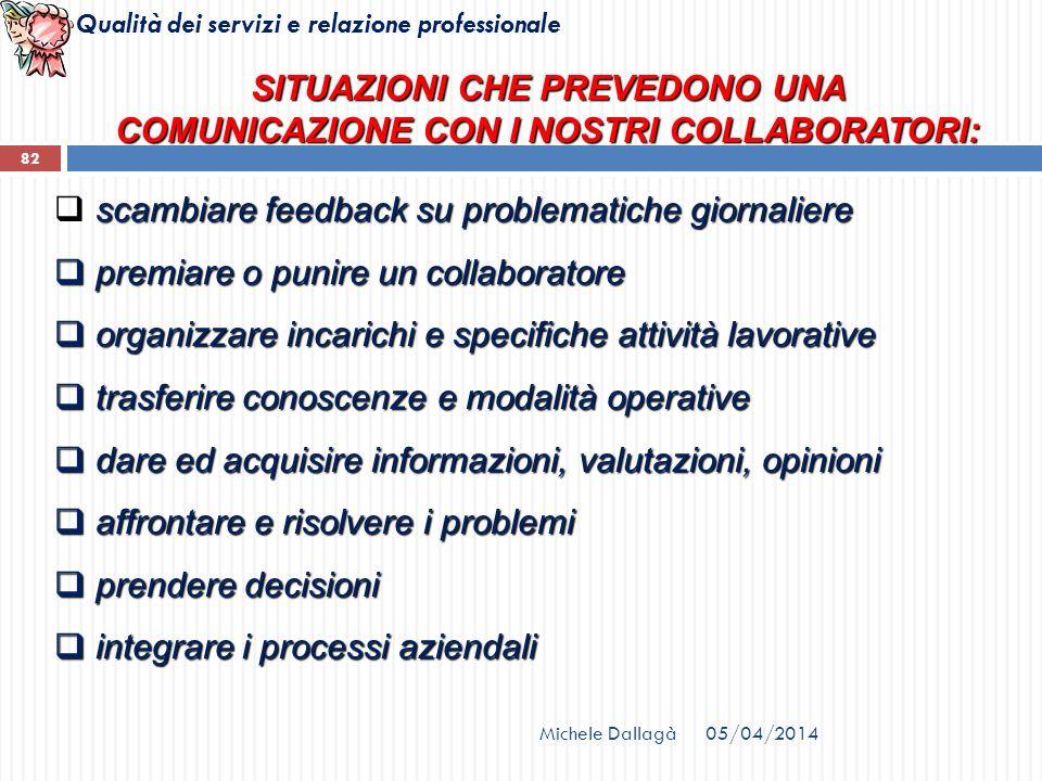 SITUAZIONI CHE PREVEDONO UNA COMUNICAZIONE CON I NOSTRI COLLABORATORI: