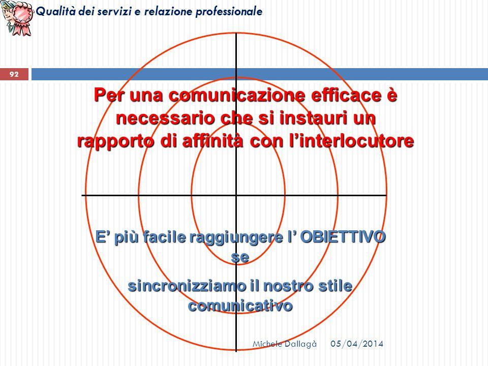 Per una comunicazione efficace è necessario che si instauri un rapporto di affinità con l'interlocutore