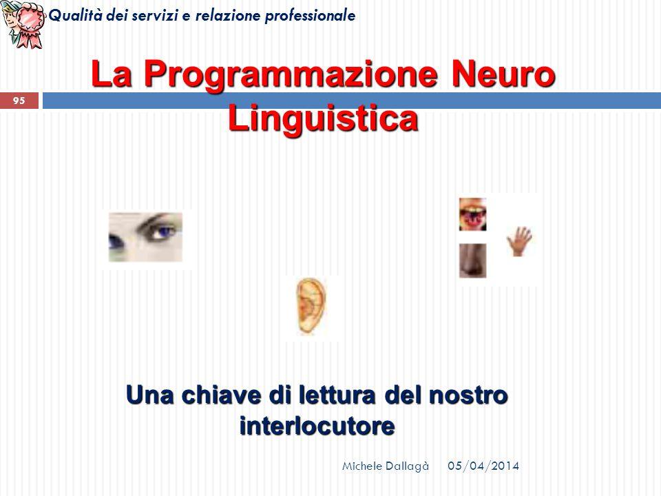 La Programmazione Neuro Linguistica