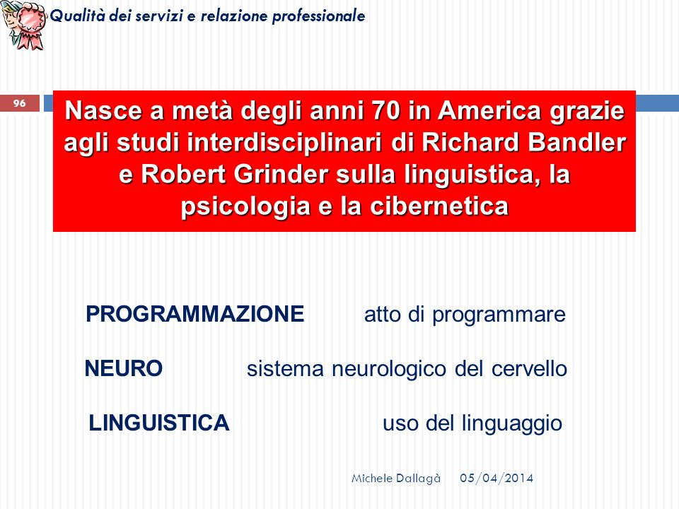 Nasce a metà degli anni 70 in America grazie agli studi interdisciplinari di Richard Bandler e Robert Grinder sulla linguistica, la psicologia e la cibernetica