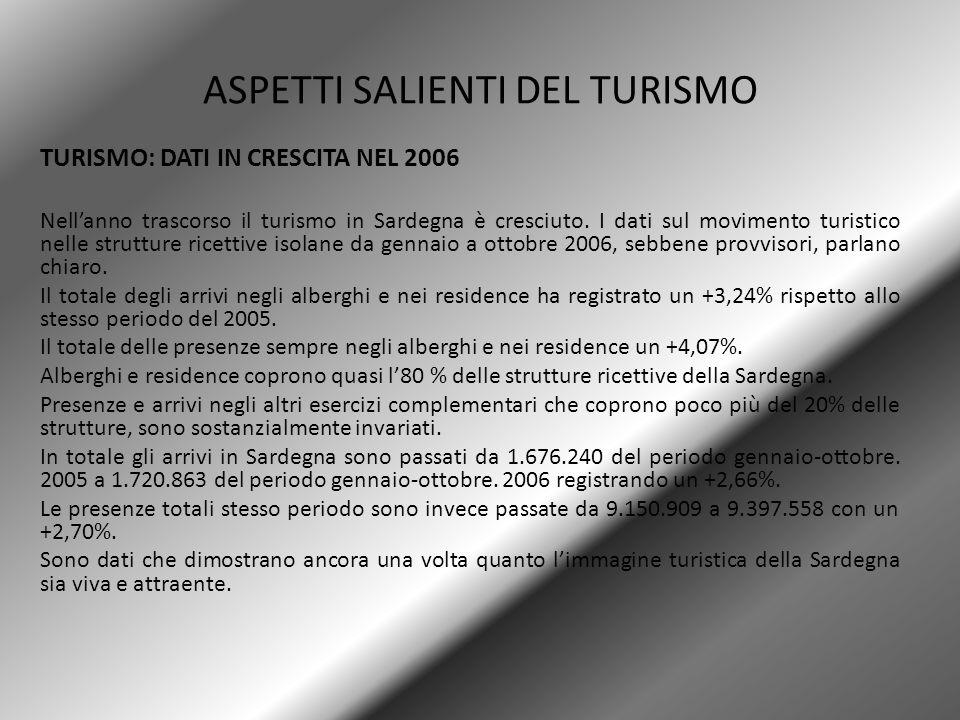 ASPETTI SALIENTI DEL TURISMO