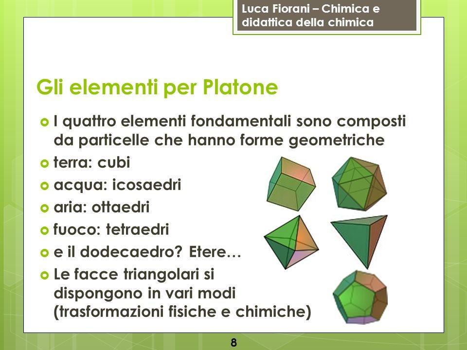 Gli elementi per Platone