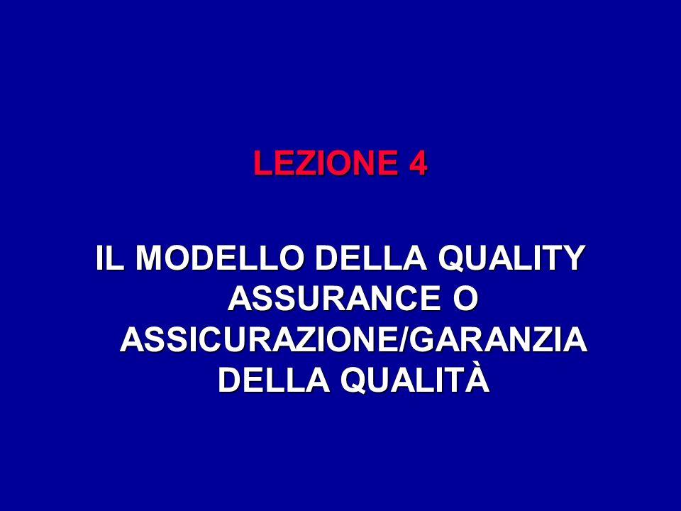 LEZIONE 4 IL MODELLO DELLA QUALITY ASSURANCE O ASSICURAZIONE/GARANZIA DELLA QUALITÀ Par.1.3-slide 1