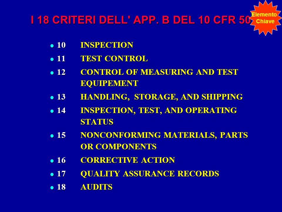 I 18 CRITERI DELL APP. B DEL 10 CFR 50