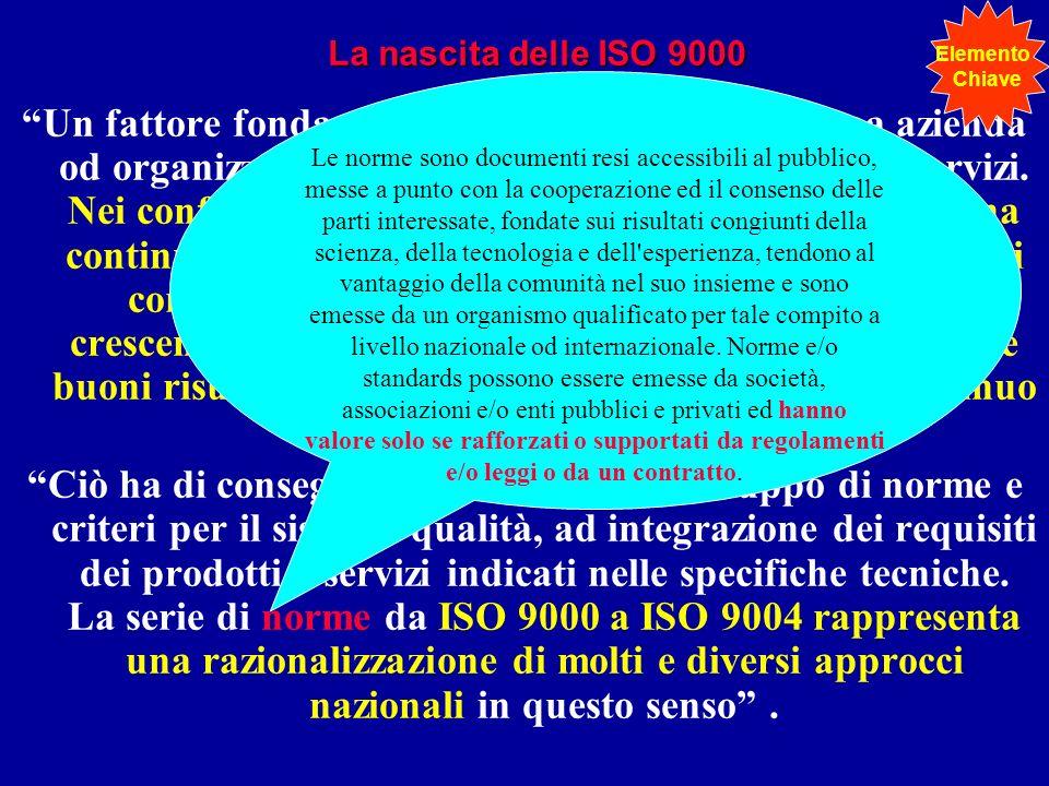 Elemento Chiave. La nascita delle ISO 9000.