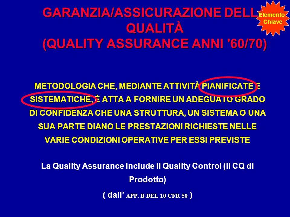 GARANZIA/ASSICURAZIONE DELLA QUALITÀ (QUALITY ASSURANCE ANNI 60/70)