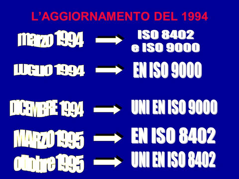 L'AGGIORNAMENTO DEL 1994 ISO 8402 e ISO 9000 EN ISO 9000