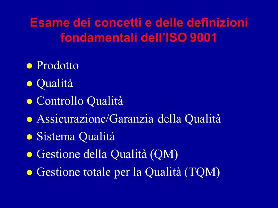 Esame dei concetti e delle definizioni fondamentali dell'ISO 9001