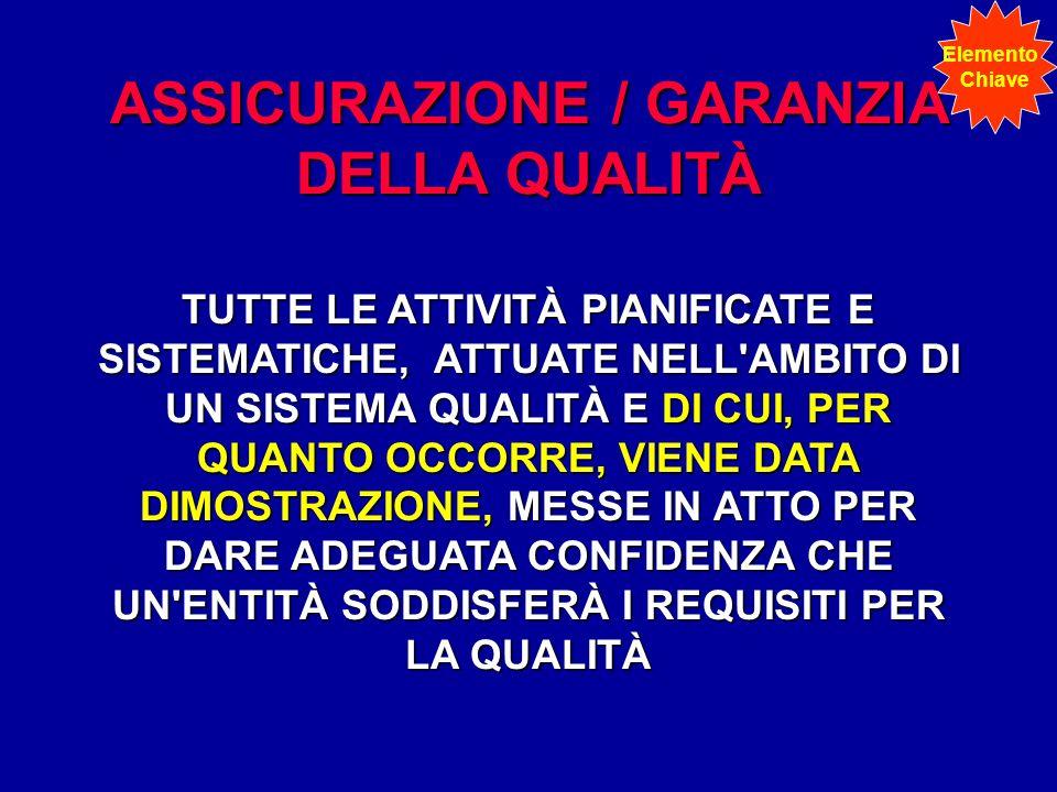 ASSICURAZIONE / GARANZIA DELLA QUALITÀ