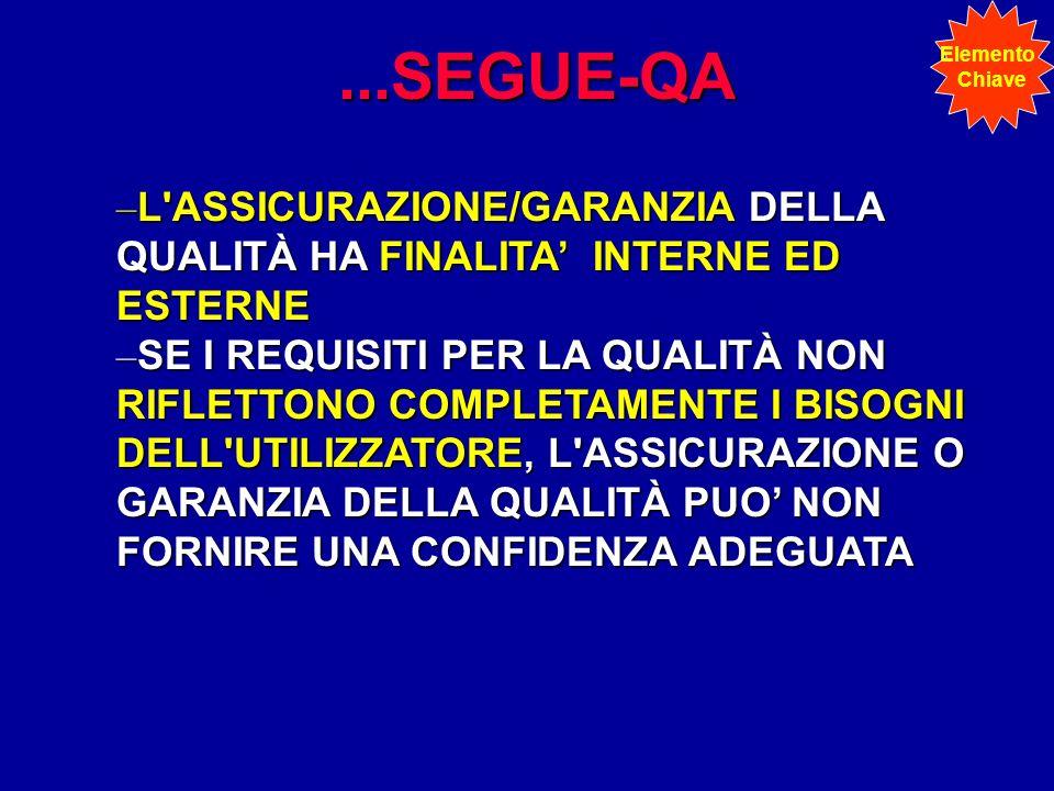 Elemento Chiave. ...SEGUE-QA. L ASSICURAZIONE/GARANZIA DELLA QUALITÀ HA FINALITA' INTERNE ED ESTERNE.