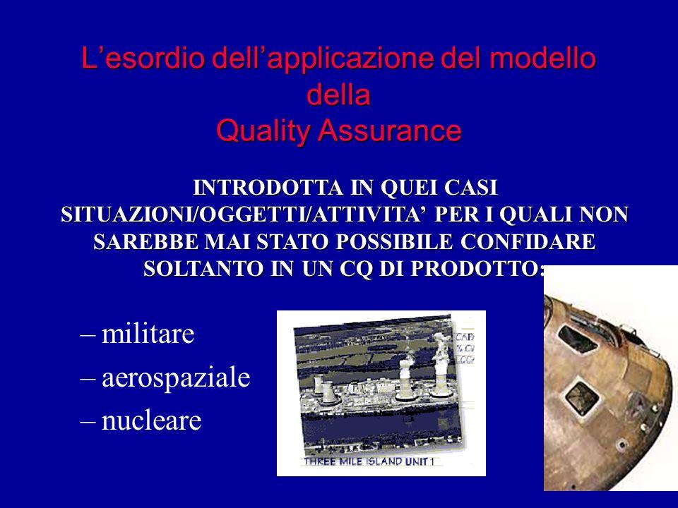 L'esordio dell'applicazione del modello della Quality Assurance