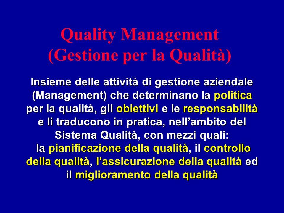 Quality Management (Gestione per la Qualità)