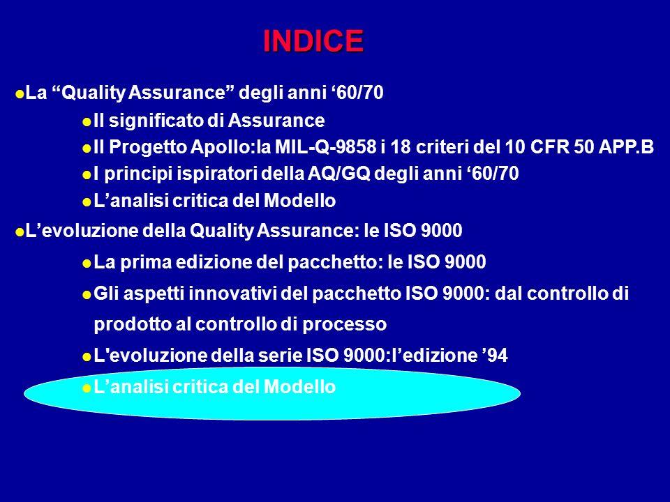 INDICE La Quality Assurance degli anni '60/70