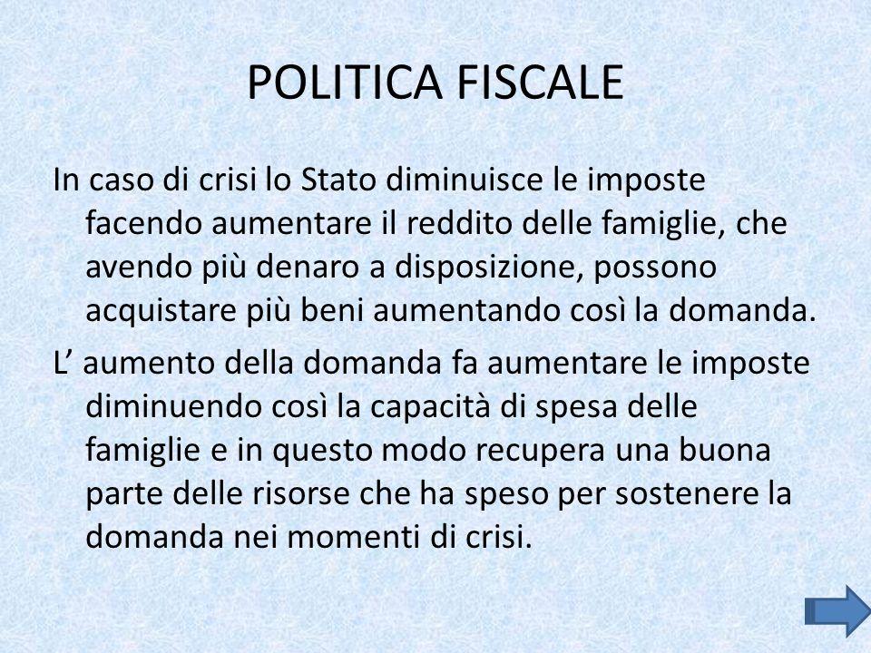 POLITICA FISCALE