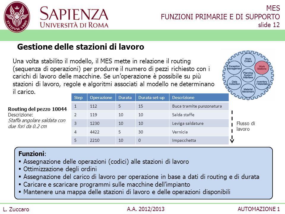 Gestione delle stazioni di lavoro
