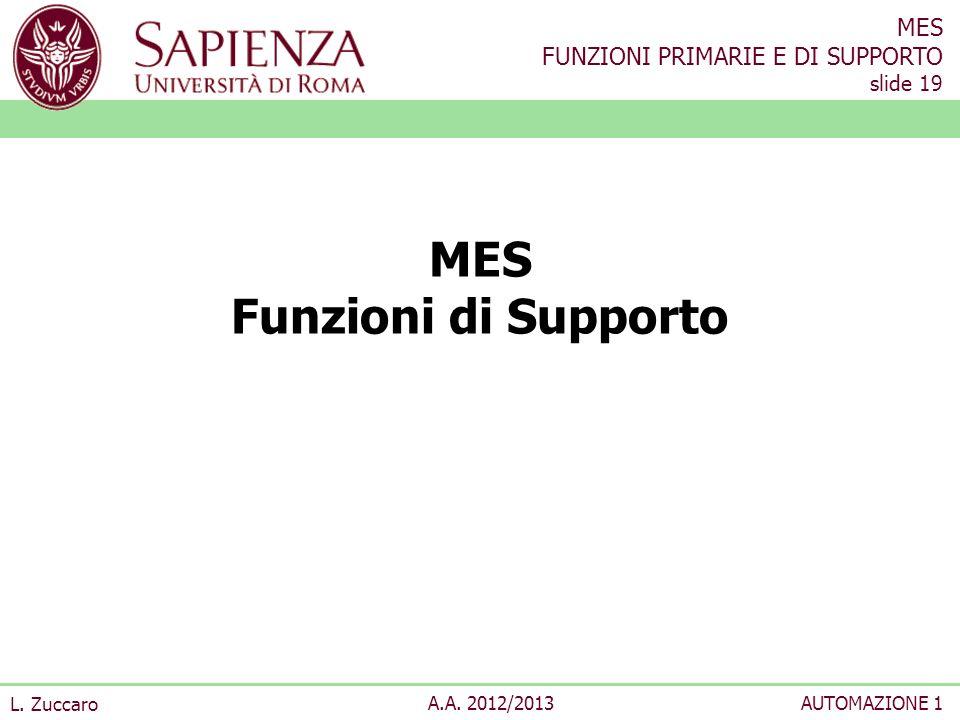 MES Funzioni di Supporto