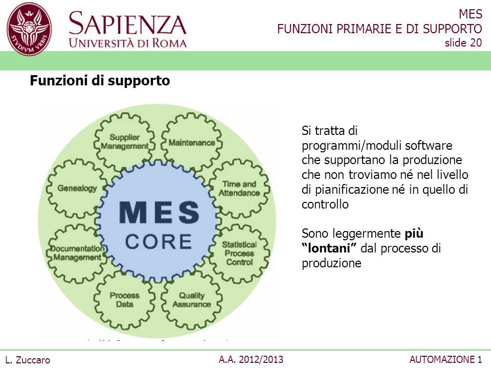 Funzioni di supporto