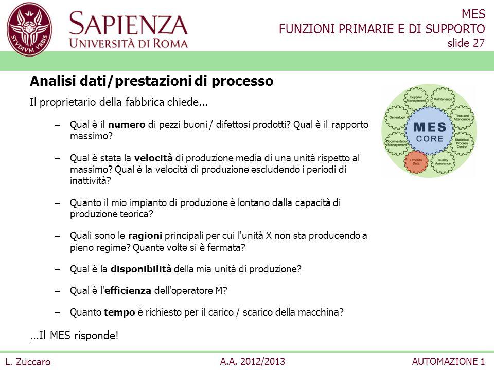 Analisi dati/prestazioni di processo