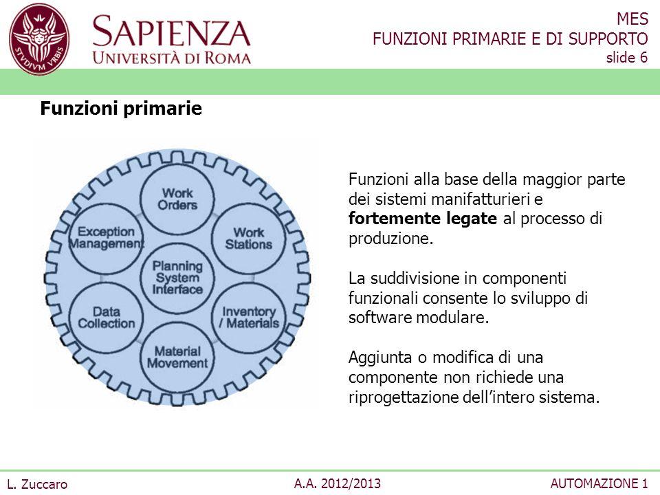 Funzioni primarie Funzioni alla base della maggior parte dei sistemi manifatturieri e fortemente legate al processo di produzione.