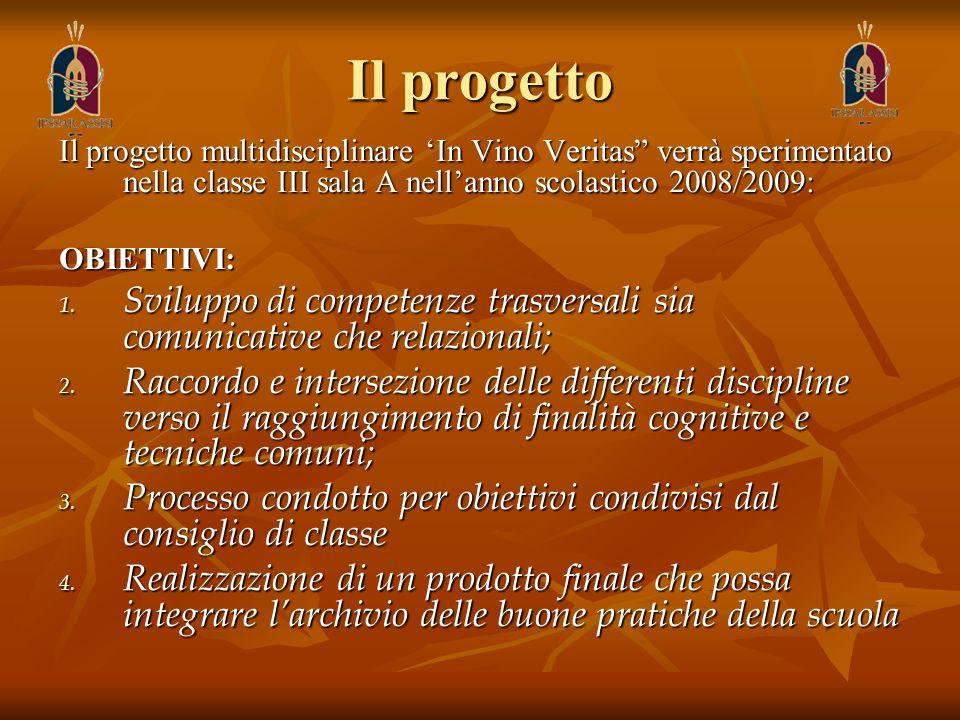Il progetto Il progetto multidisciplinare 'In Vino Veritas verrà sperimentato nella classe III sala A nell'anno scolastico 2008/2009: