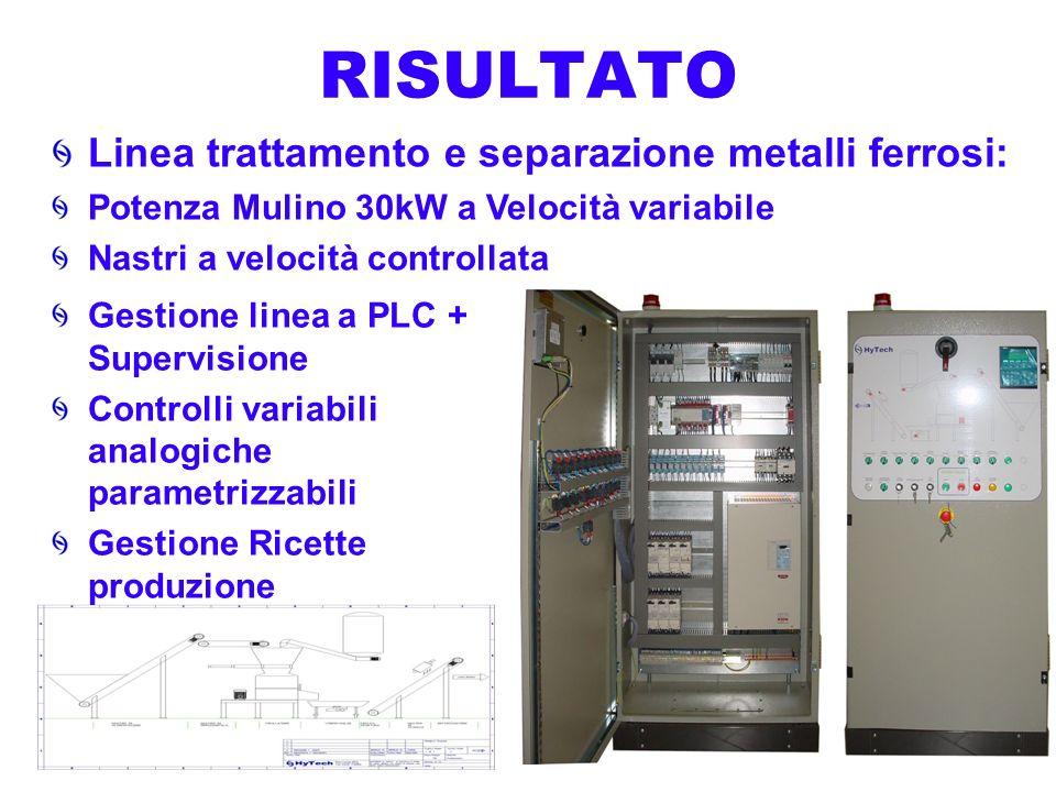 RISULTATO Linea trattamento e separazione metalli ferrosi: