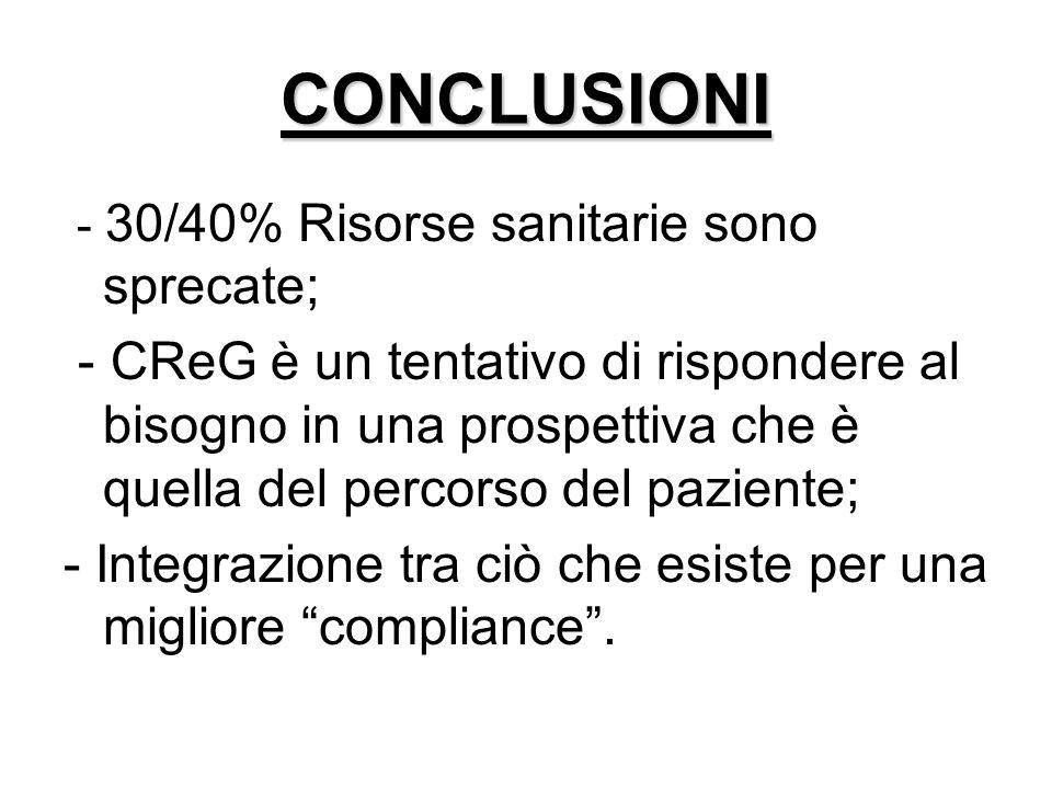 CONCLUSIONI - 30/40% Risorse sanitarie sono sprecate;
