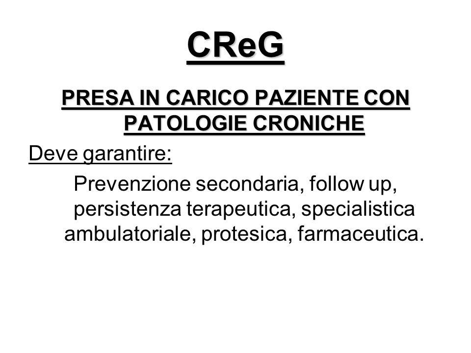 PRESA IN CARICO PAZIENTE CON PATOLOGIE CRONICHE