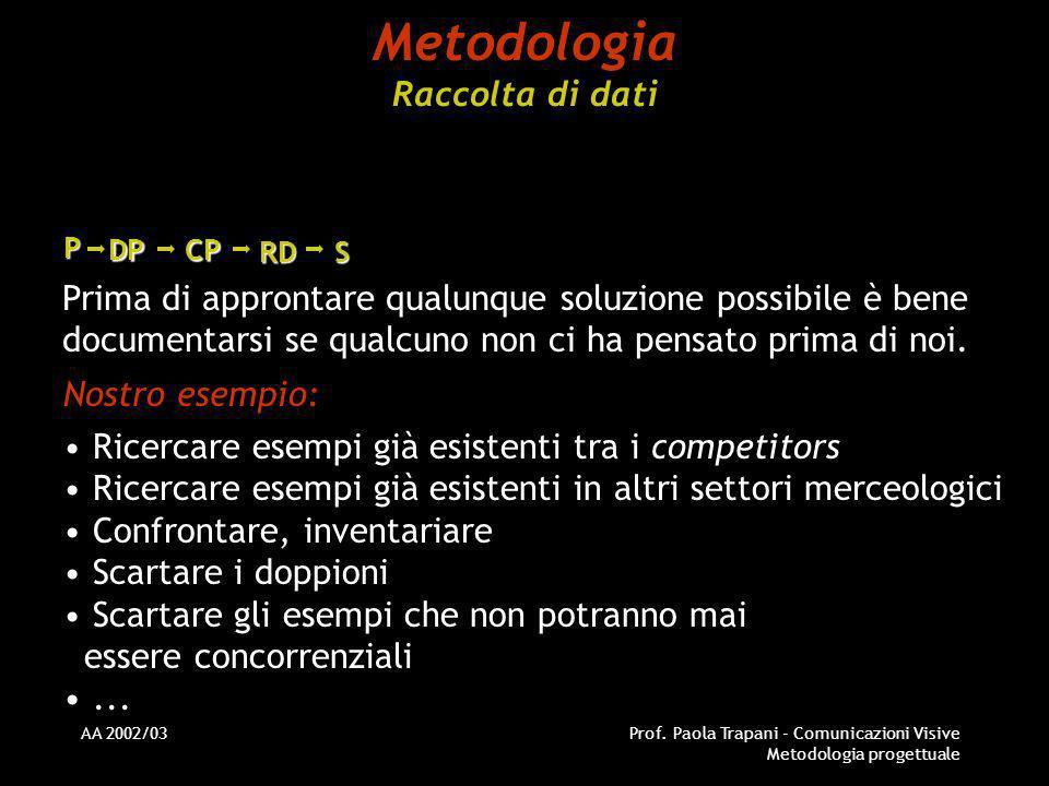 Metodologia Raccolta di dati