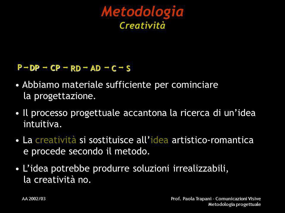 Metodologia Creatività