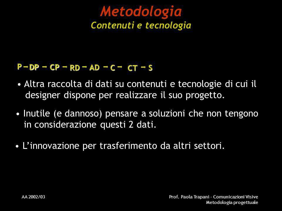 Metodologia Contenuti e tecnologia