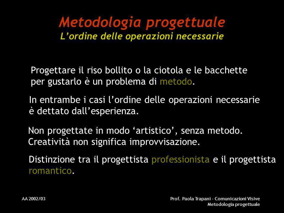 Metodologia progettuale L'ordine delle operazioni necessarie