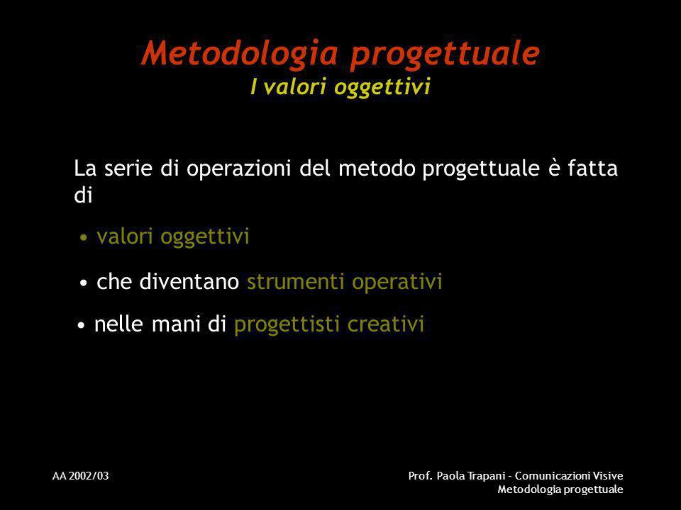Metodologia progettuale I valori oggettivi