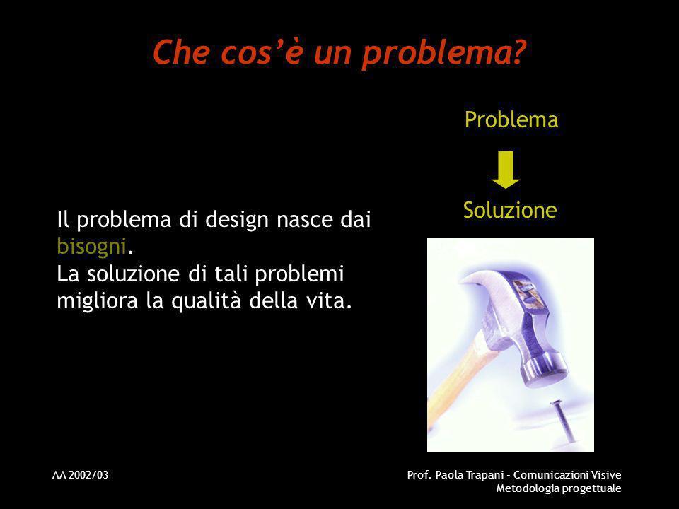 Che cos'è un problema Problema Soluzione