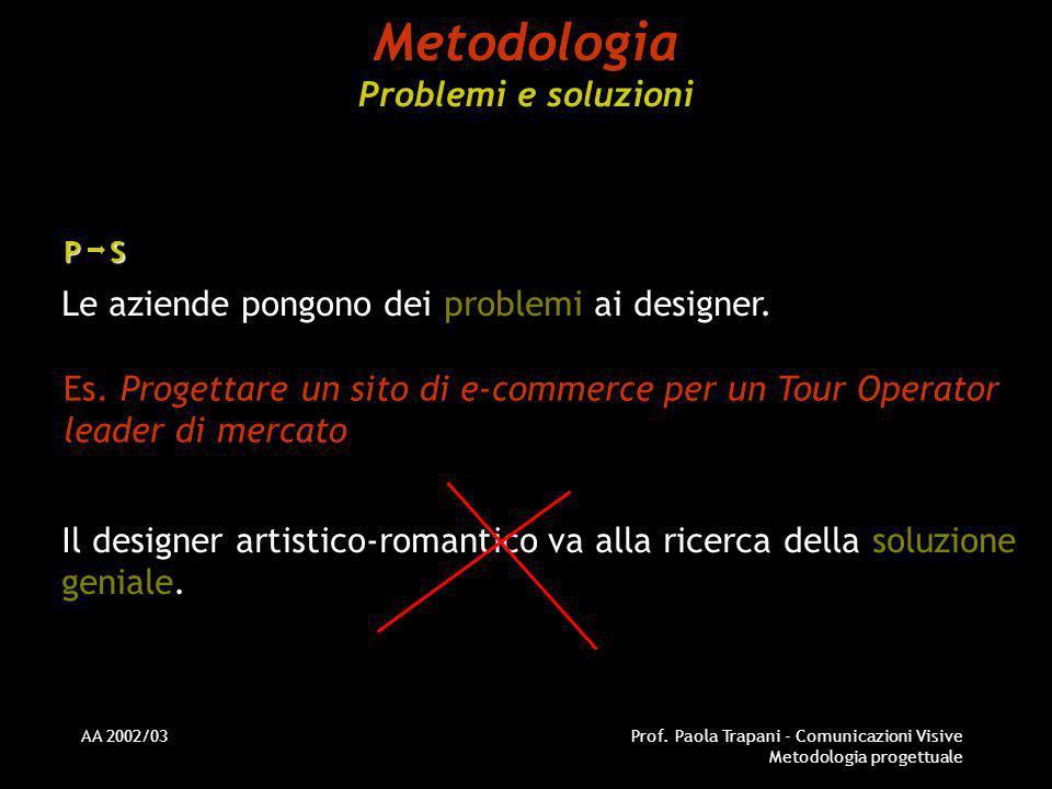 Metodologia Problemi e soluzioni