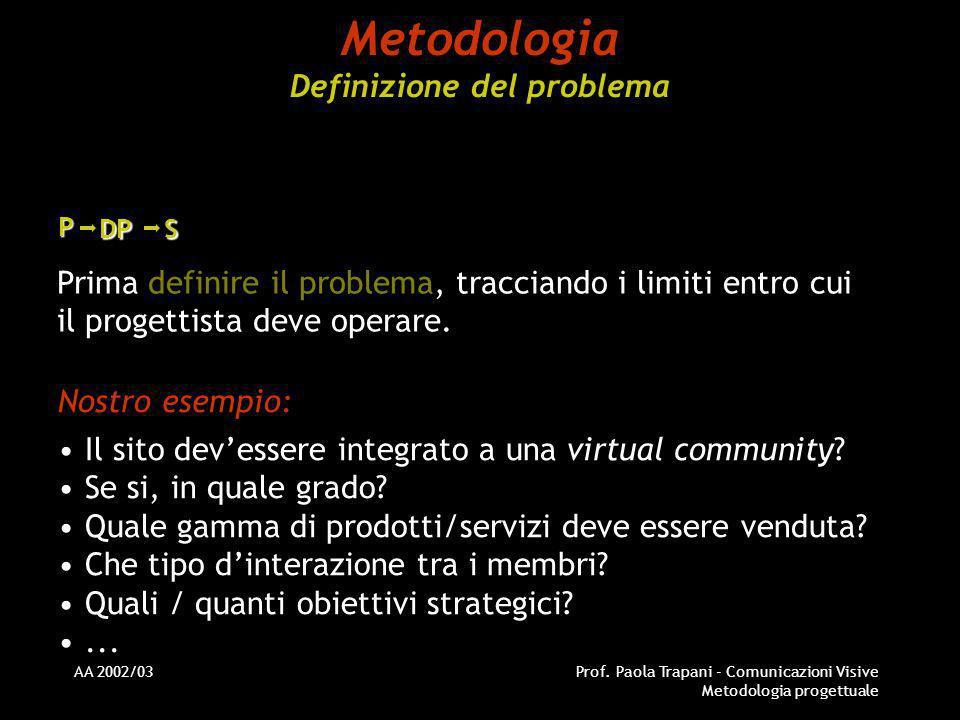 Metodologia Definizione del problema